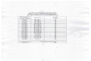 Sarayönü 3. Etap TOKİ 883 konutun teslim programı